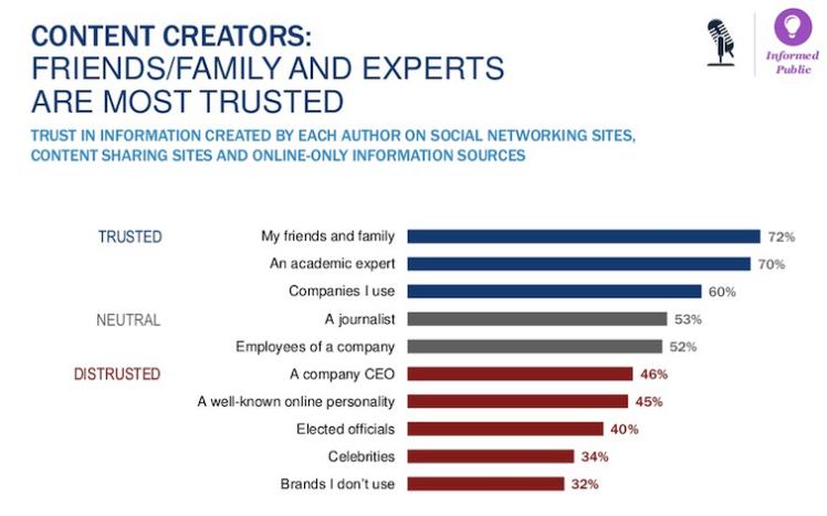 Social Media Marketing Consultant - Social Media Corporate Training